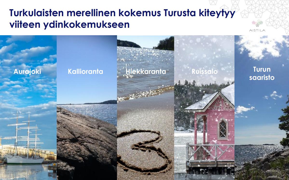 Turkulaisten merellinen kokemus