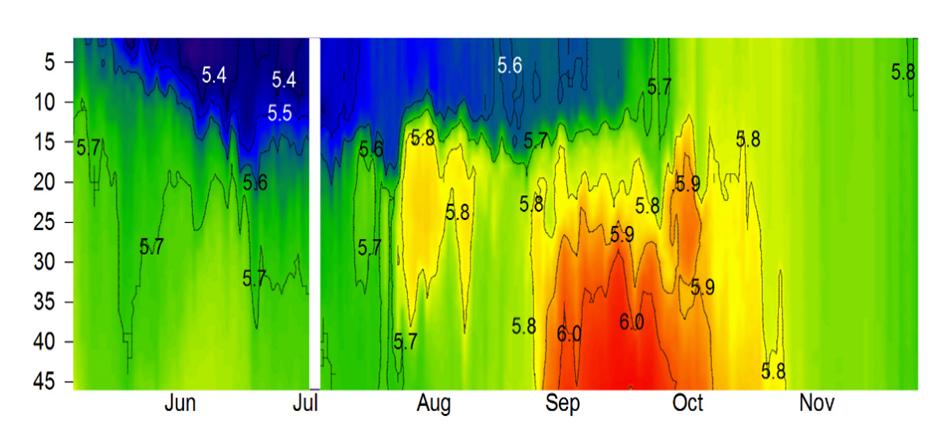 Veden suolapitoisuus vuonna 2014.