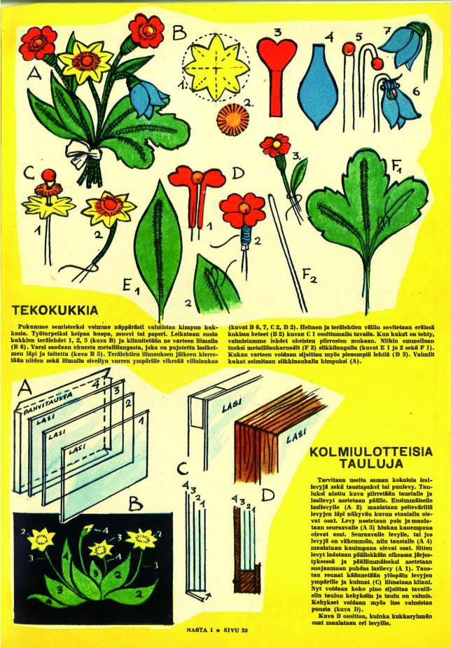 Tekokukka-ohje vuoden 1960 Nasta-lehdestä
