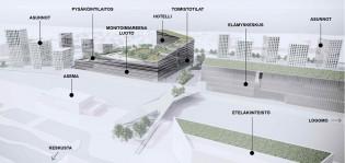 Viitesuunnitelmakuva Turun ratapiha-alueelle suunnitteluista rakennuksista.